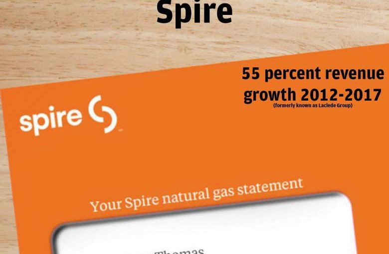 Spire Employee Awarded $8.5 Million in Racial Discrimination Lawsuit
